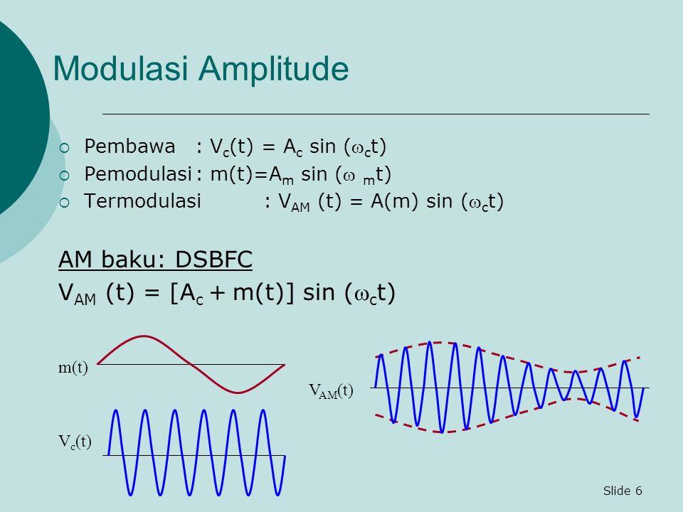 Modulasi Amplitude AM baku: DSBFC VAM (t) = [Ac + m(t)] sin (ct)
